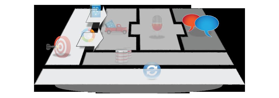 framework_QualityConversation