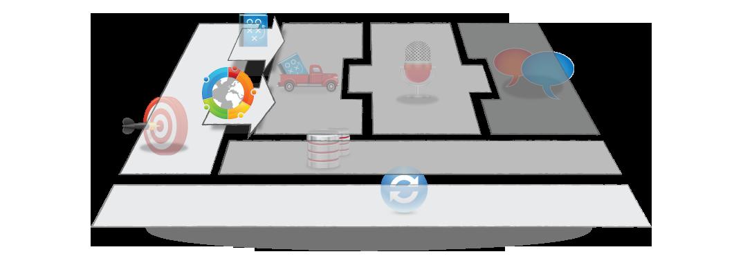 framework_SalesProcess